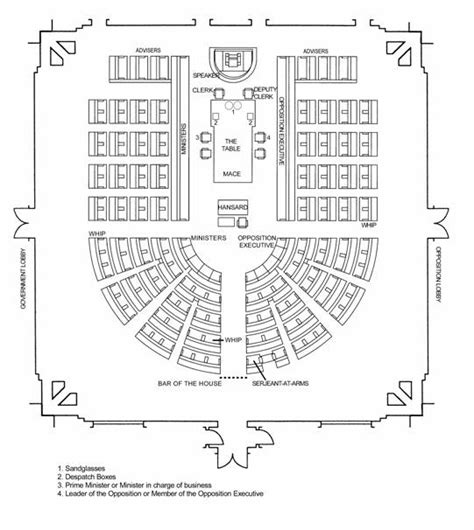 house of representatives floor plan chapter 4 parliament of australia