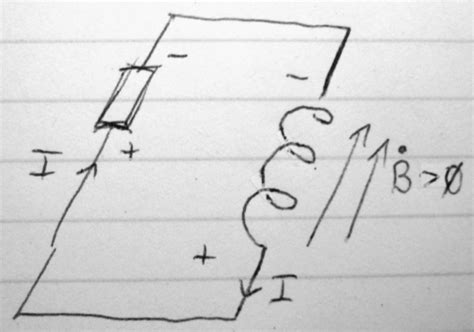 inductor lenz lenz s simple the free encyclopedia
