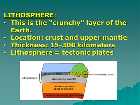 What Is The Section Of The Lithosphere That Carries Crust by Earth S Layers S6e5 A Compare And Contrast The Earth S