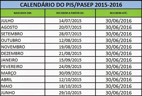 O Calendario Do Pis Pis 2016 Calend 225 E Novas Regras