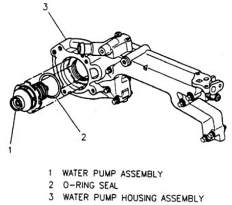 northstar cooling system diagram cadillac northstar engine diagram cooling system bleeder