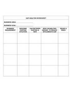 gap analysis worksheet in word and pdf formats
