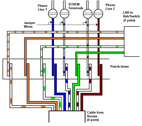 cat5 phone wiring diagram cat5 to rj11 wiring diagram efcaviation