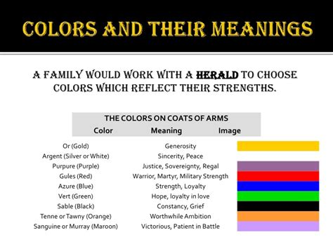 coat of arms color meanings shield symbol and meaning car interior design