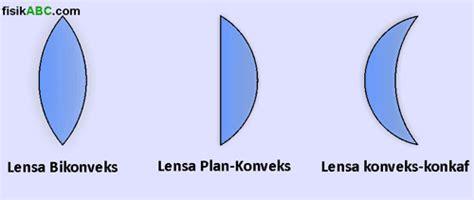Lensa Cembung Ganda lensa pengertian jenis gambar bagian bagian dan