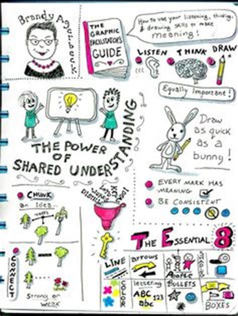 visual communication design notes macul15 keynote sketchnotes photos