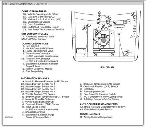 fuse panel   lost  diagram   fuse panel