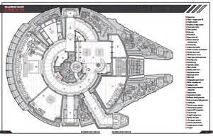 Millennium Falcon Floor Plan Discussion Millennium Falcon In E7 Page 14 Jedi
