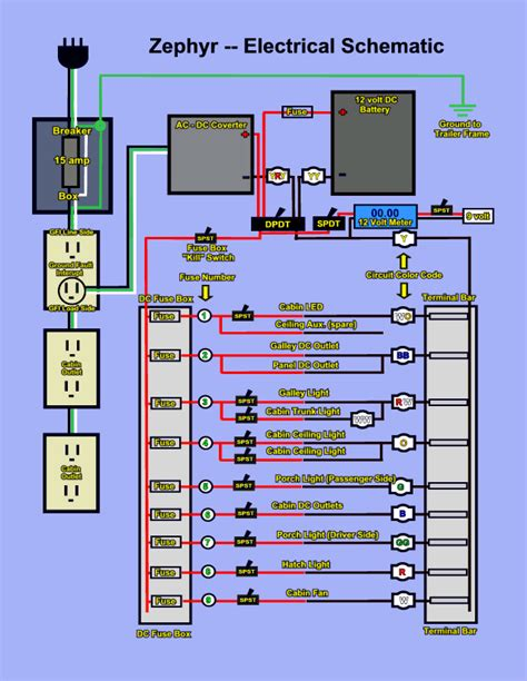 rv dc wiring diagram wiring diagram manual