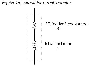 effect of inductor in a circuit lessons in electric circuits volume ii ac chapter 3