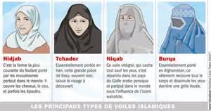 le niqab