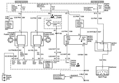 1998 chevy blazer wiring diagrams html autos post 1998 chevy blazer wiring diagram wiring diagram for free