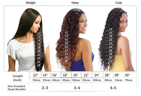 how long is 10 inches of weave 10 12 14 inch weave hairstyles hairstyles by unixcode