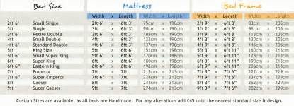 Bed Sizes Standard 911 X