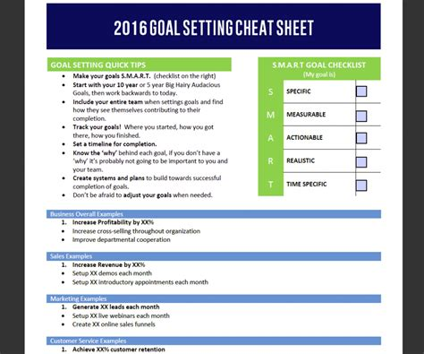 goal setting for your business milestone accounting erp