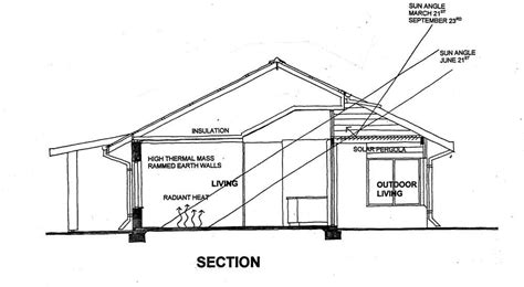 passive cooling house plans design principles solar architecture passive solar saves you moneysolar passive and