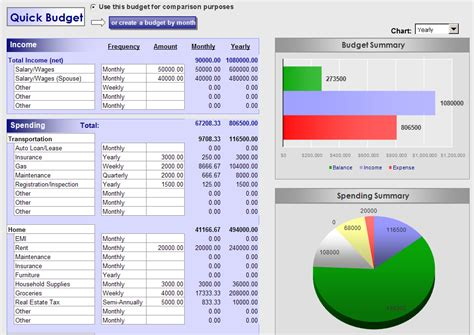excel expense tracking template by excel made easy