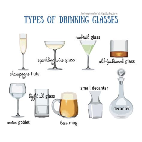 barware glasses types barware glasses types 28 images liquor glasses types