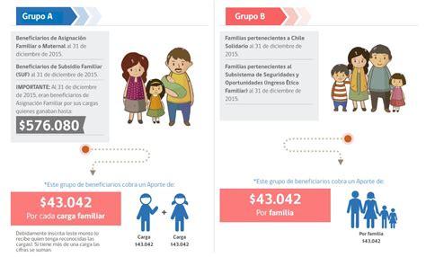 bono marzo 2016 aporte familiar permanente bono marzo bono marzo 15 mil personas a 218 n no cobran el aporte