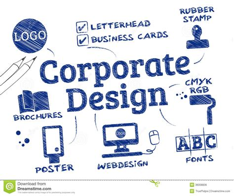 Corporate Design Corporate Identity English Keywords