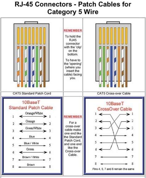 Patch Cable Diagram