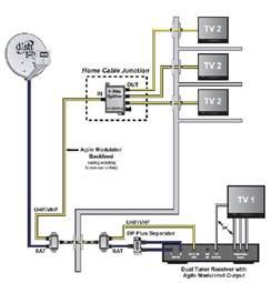 dish 722k receiver wiring diagrams k free printable wiring diagrams