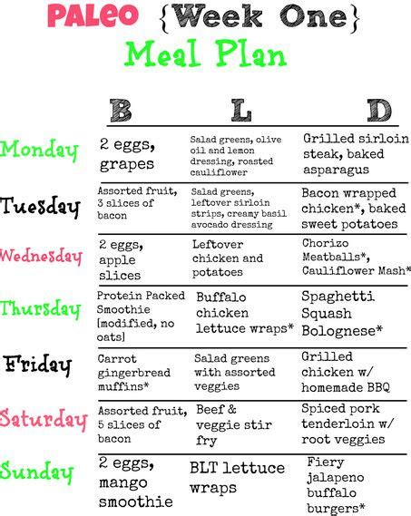 printable diet plans weight loss free customized weight loss meal plans diet plan printable