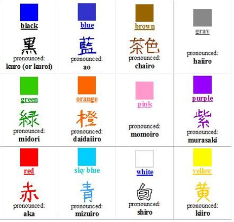 colors in japanese learning japanese japanese alphabet
