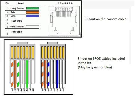 exploring china made nvrs dvrs cameras