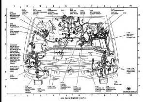 harley davidson flh wiring diagram harley davidson touring wiring 1983 ford ranger engine diagram on harley davidson flh wiring diagram