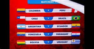 eliminatorias al mundial 2018 suramerica pancholon