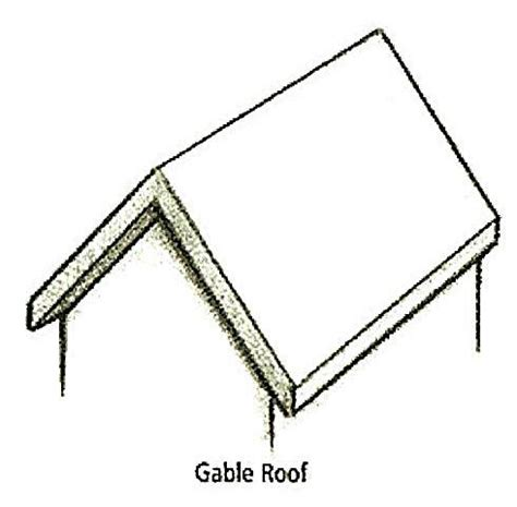 What Is A Gable Roof Roof Types A Real Estate By Hill Quot The Smart