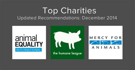 7 Great Animal Charities by Updated Recommendations December 2014 Animal Charity