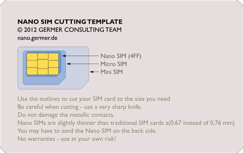 Micro Sim Card Template Iphone 5 by Micro Sim Nanosim