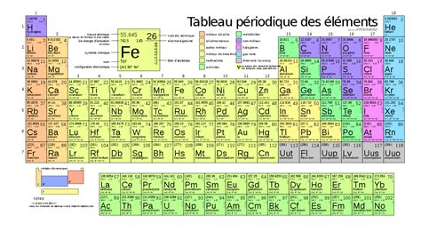 periodic table large size file periodic table large fr svg wikimedia commons