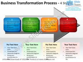 business transformation process 4 stages powerpoint