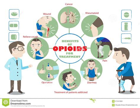 Opioid Detox Doctors by Benefits Of Opioid Stock Vector Image Of Opium Cancer