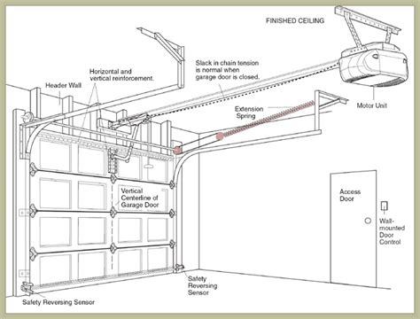 How To Install Garage Door Track by Garage Replacement Marietta Alpharetta Idc