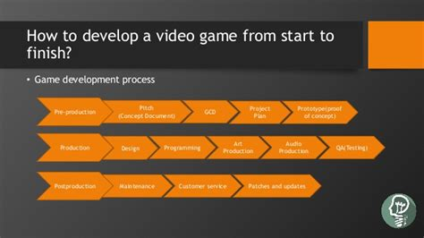 game design where to start game development process by albert massaguer