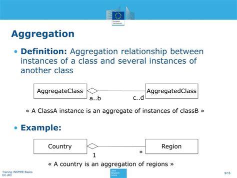 class diagram ppt presentation ppt uml class diagram exle powerpoint presentation