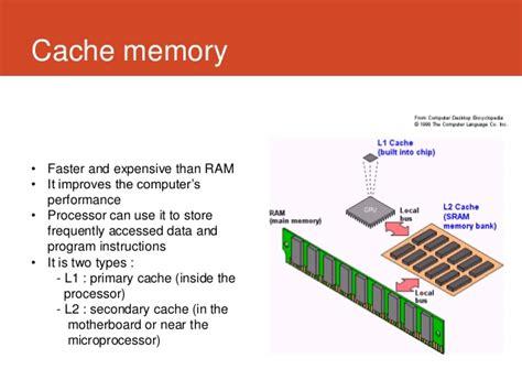 Memory Komputer by Computer Memory