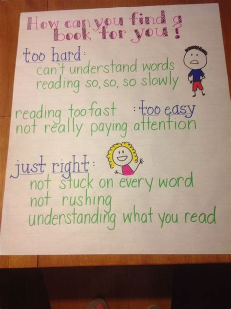 right books finding a just right book anchor chart teaching
