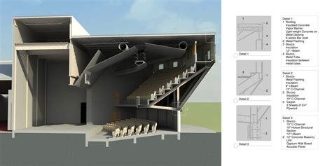 S Theatre District Is Located In Which Section Of by Lutheran South Academy Revit Chima Maduka