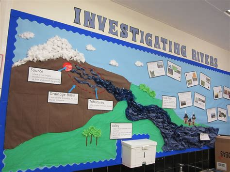 themes for ks2 investigating rivers display school stuff pinterest