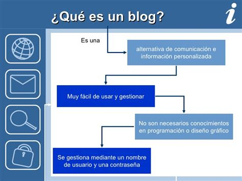 blogger que es introducci 243 n a los blogs