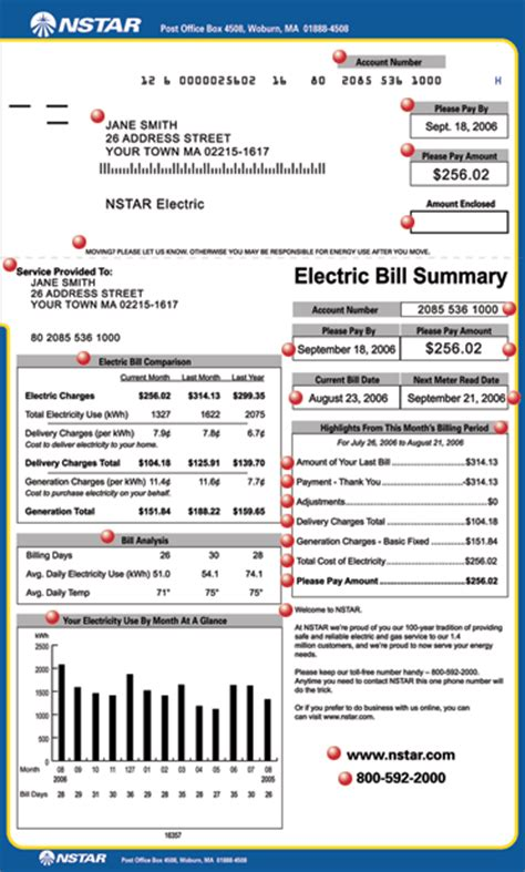 Light Bill Company by Newenergynews The Secrets Of The Home Electric Bill