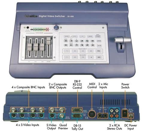 Datavideo Se 500 4 Channel Mixer Switcher Se500 datavideo se 500 kit 4 input sd switcher kit