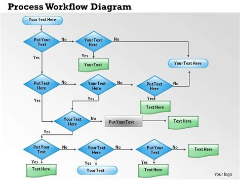 powerpoint workflow template best photos of process workflow diagram diagram workflow