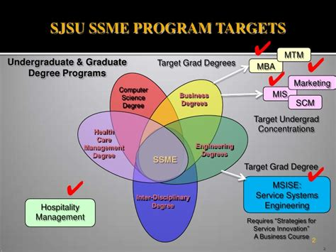 Is Sjsu For Mba by Ijcss 2012 Work Shop An Mba Course On Service Innovation