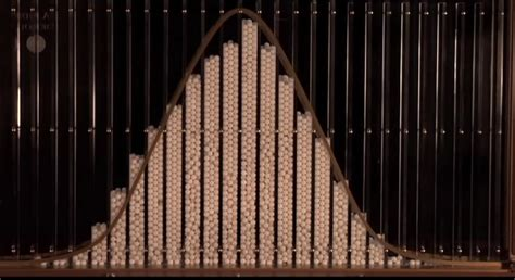 Montecarlo Mcmc 9 A Zero Math Introduction To Markov Chain Monte Carlo Methods